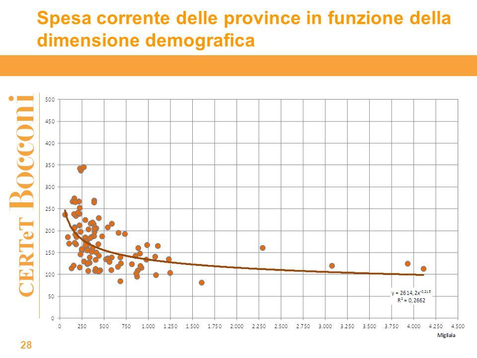 CERTeT Spesa corrente delle province in funzione della dimensione demografica 28