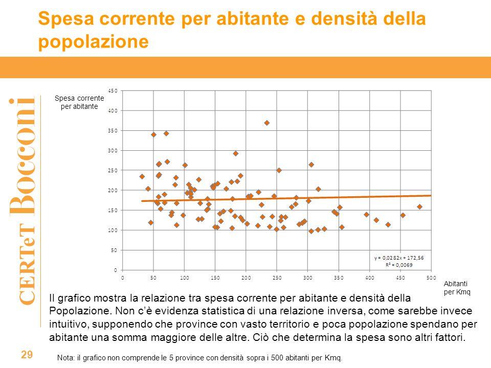 CERTeT Spesa corrente per abitante e densità della popolazione 29 Abitanti per Kmq Spesa corrente per abitante Il grafico mostra la relazione tra spesa corrente per abitante e densità della Popolazione.
