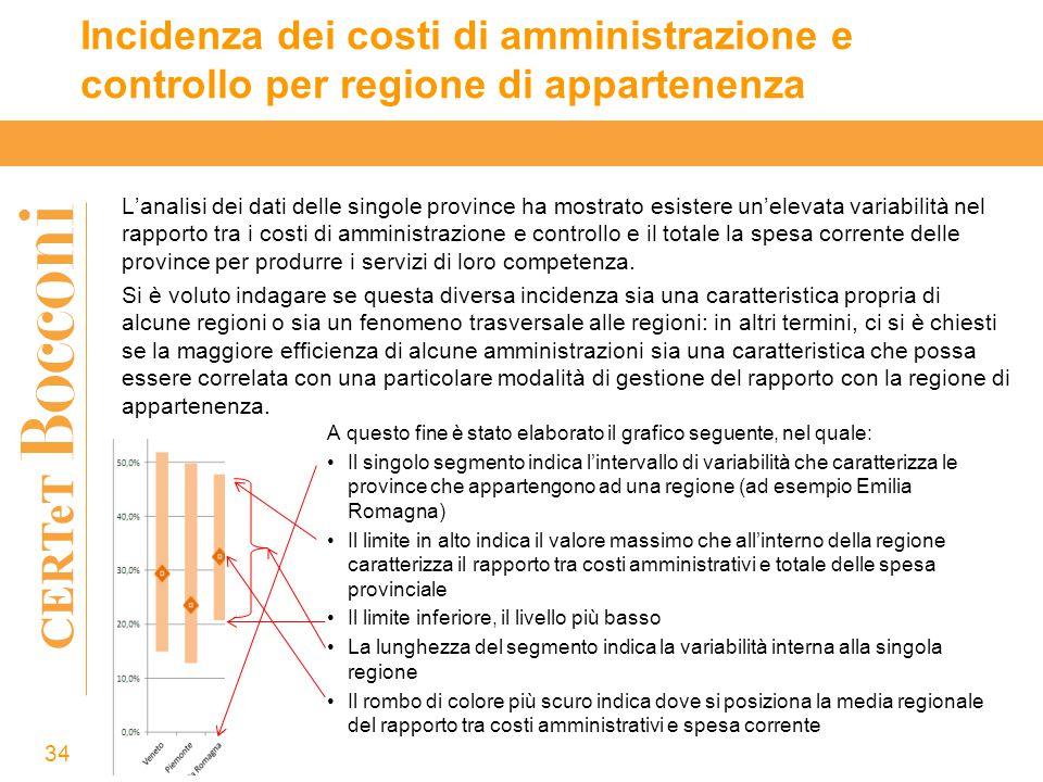 CERTeT L'analisi dei dati delle singole province ha mostrato esistere un'elevata variabilità nel rapporto tra i costi di amministrazione e controllo e il totale la spesa corrente delle province per produrre i servizi di loro competenza.