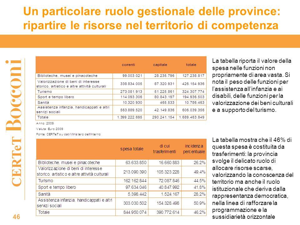 CERTeT Un particolare ruolo gestionale delle province: ripartire le risorse nel territorio di competenza 46 La tabella riporta il valore della spesa nelle funzioni non propriamente di area vasta.