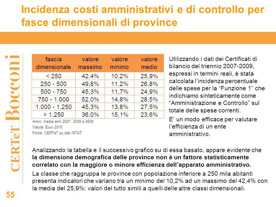 CERTeT 55 Utilizzando i dati dei Certificati di bilancio del triennio 2007-2009, espressi in termini reali, è stata calcolata l'incidenza percentuale delle spese per la Funzione 1 che indichiamo sinteticamente come Amministrazione e Controllo sul totale delle spese correnti.