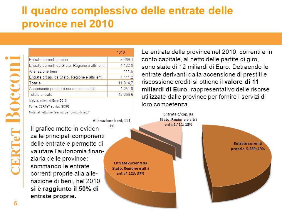 CERTeT Il quadro complessivo delle entrate delle province nel 2010 6 Le entrate delle province nel 2010, correnti e in conto capitale, al netto delle partite di giro, sono state di 12 miliardi di Euro.