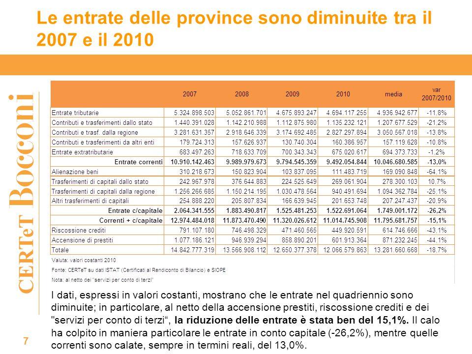 CERTeT Le entrate delle province sono diminuite tra il 2007 e il 2010 7 I dati, espressi in valori costanti, mostrano che le entrate nel quadriennio sono diminuite; in particolare, al netto della accensione prestiti, riscossione crediti e dei servizi per conto di terzi , la riduzione delle entrate è stata ben del 15,1%.