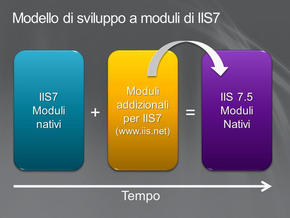 Modello di sviluppo a moduli di IIS7 IIS7 Moduli nativi IIS7 Moduli addizionali per IIS7 (www.iis.net) (www.iis.net) IIS 7.5 Moduli Nativi += Tempo