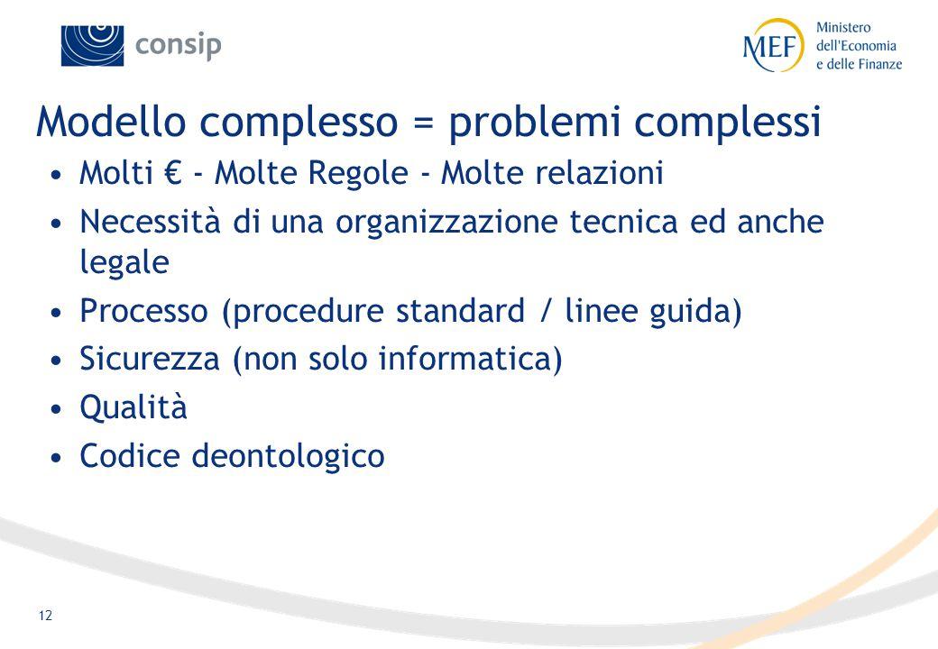 12 Modello complesso = problemi complessi Molti € - Molte Regole - Molte relazioni Necessità di una organizzazione tecnica ed anche legale Processo (procedure standard / linee guida) Sicurezza (non solo informatica) Qualità Codice deontologico