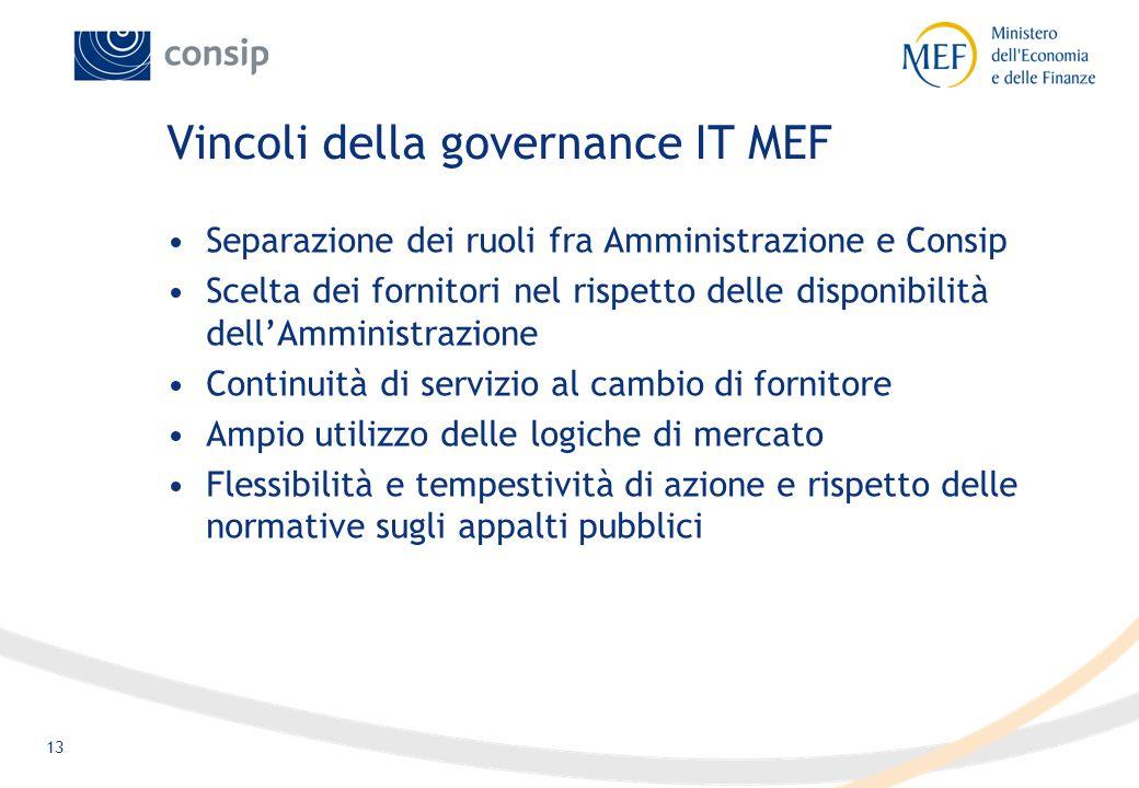 13 Vincoli della governance IT MEF Separazione dei ruoli fra Amministrazione e Consip Scelta dei fornitori nel rispetto delle disponibilità dell'Amministrazione Continuità di servizio al cambio di fornitore Ampio utilizzo delle logiche di mercato Flessibilità e tempestività di azione e rispetto delle normative sugli appalti pubblici