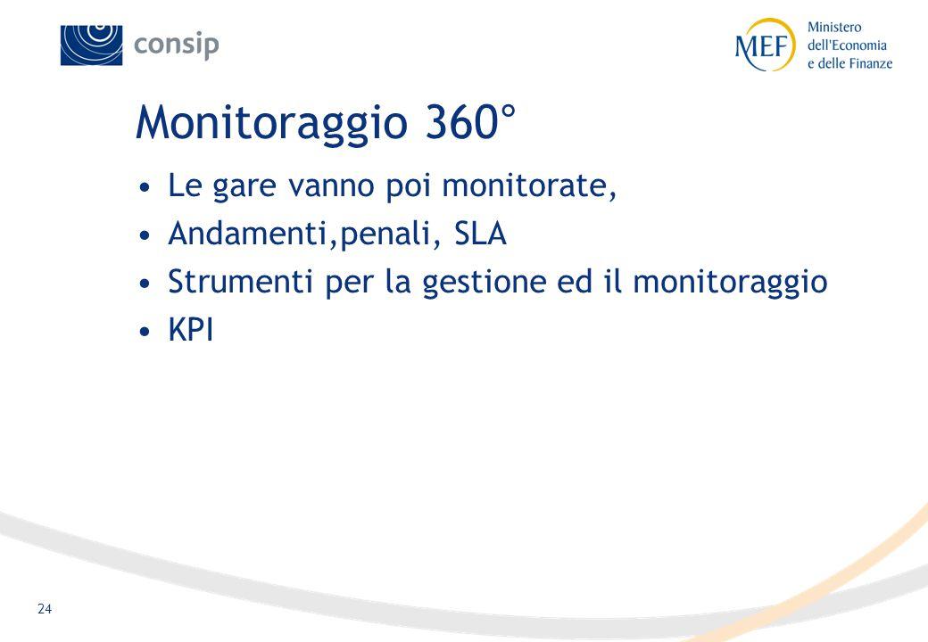 24 Monitoraggio 360° Le gare vanno poi monitorate, Andamenti,penali, SLA Strumenti per la gestione ed il monitoraggio KPI