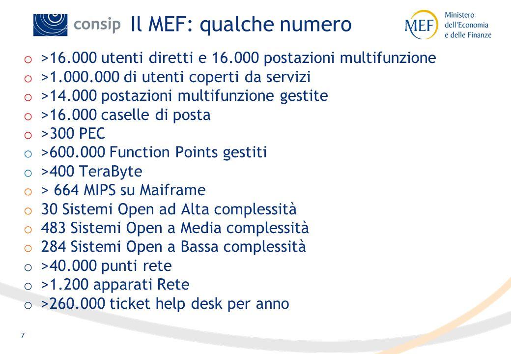 7 Il MEF: qualche numero o >16.000 utenti diretti e 16.000 postazioni multifunzione o >1.000.000 di utenti coperti da servizi o >14.000 postazioni multifunzione gestite o >16.000 caselle di posta o >300 PEC o >600.000 Function Points gestiti o >400 TeraByte o > 664 MIPS su Maiframe o 30 Sistemi Open ad Alta complessità o 483 Sistemi Open a Media complessità o 284 Sistemi Open a Bassa complessità o >40.000 punti rete o >1.200 apparati Rete o >260.000 ticket help desk per anno