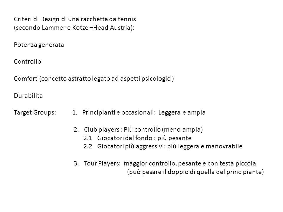 Criteri di Design di una racchetta da tennis (secondo Lammer e Kotze –Head Austria): Potenza generata Controllo Comfort (concetto astratto legato ad aspetti psicologici) Durabilità Target Groups: 1.