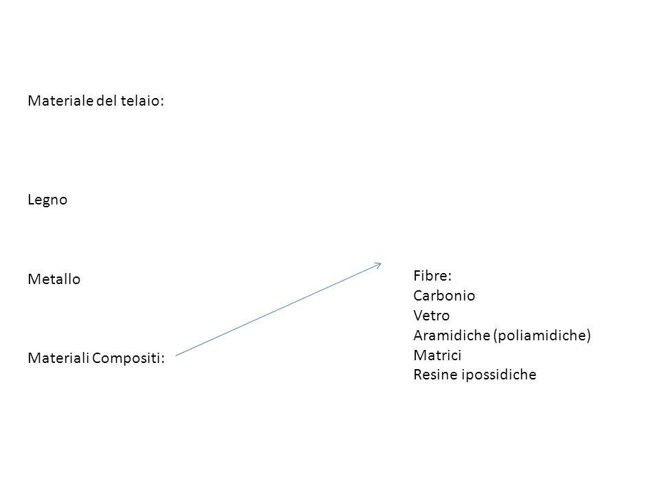 Materiale del telaio: Legno Metallo Materiali Compositi: Fibre: Carbonio Vetro Aramidiche (poliamidiche) Matrici Resine ipossidiche
