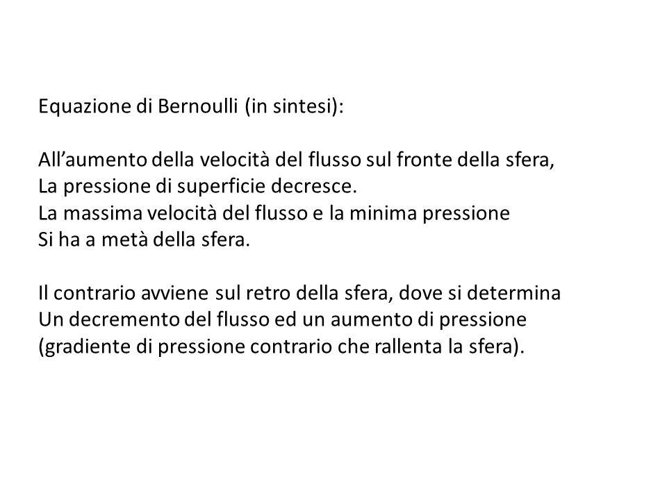 Equazione di Bernoulli (in sintesi): All'aumento della velocità del flusso sul fronte della sfera, La pressione di superficie decresce.