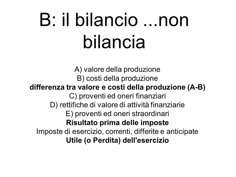 A) valore della produzione B) costi della produzione differenza tra valore e costi della produzione (A-B) C) proventi ed oneri finanziari D) rettifiche di valore di attività finanziarie E) proventi ed oneri straordinari Risultato prima delle imposte Imposte di esercizio, correnti, differite e anticipate Utile (o Perdita) dell esercizio B: il bilancio...non bilancia