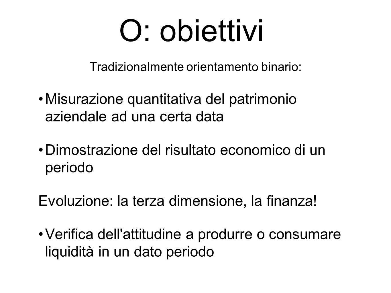 Tradizionalmente orientamento binario: Misurazione quantitativa del patrimonio aziendale ad una certa data Dimostrazione del risultato economico di un periodo Evoluzione: la terza dimensione, la finanza.