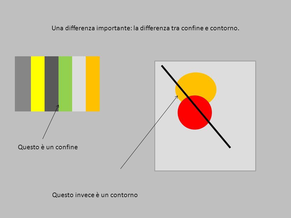 Una differenza importante: la differenza tra confine e contorno. Questo è un confine Questo invece è un contorno