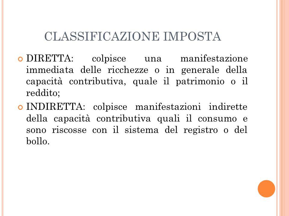 ESENZIONE DAI DIRITTI DI SEGRETERIA  Legge 8 giugno 1962, n.