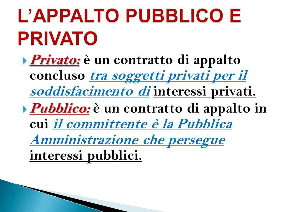  Privato:  Privato: è un contratto di appalto concluso tra soggetti privati per il soddisfacimento di interessi privati.