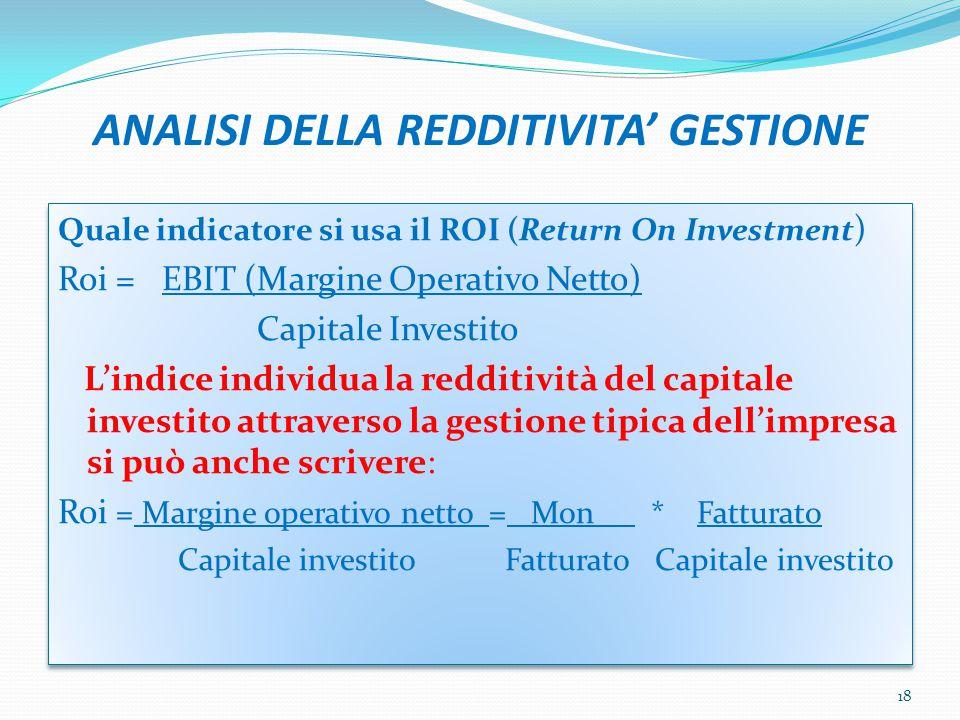 ANALISI DELLA REDDITIVITA' GESTIONE Quale indicatore si usa il ROI (Return On Investment ) Roi = EBIT (Margine Operativo Netto) Capitale Investito L'indice individua la redditività del capitale investito attraverso la gestione tipica dell'impresa si può anche scrivere: Roi = Margine operativo netto = Mon * Fatturato Capitale investito Fatturato Capitale investito Quale indicatore si usa il ROI (Return On Investment ) Roi = EBIT (Margine Operativo Netto) Capitale Investito L'indice individua la redditività del capitale investito attraverso la gestione tipica dell'impresa si può anche scrivere: Roi = Margine operativo netto = Mon * Fatturato Capitale investito Fatturato Capitale investito 18