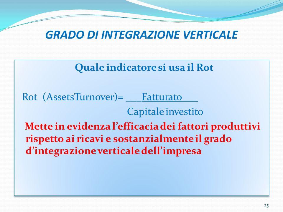 GRADO DI INTEGRAZIONE VERTICALE Quale indicatore si usa il Rot Rot (AssetsTurnover)= ___Fatturato___ Capitale investito Mette in evidenza l'efficacia dei fattori produttivi rispetto ai ricavi e sostanzialmente il grado d'integrazione verticale dell'impresa Quale indicatore si usa il Rot Rot (AssetsTurnover)= ___Fatturato___ Capitale investito Mette in evidenza l'efficacia dei fattori produttivi rispetto ai ricavi e sostanzialmente il grado d'integrazione verticale dell'impresa 25