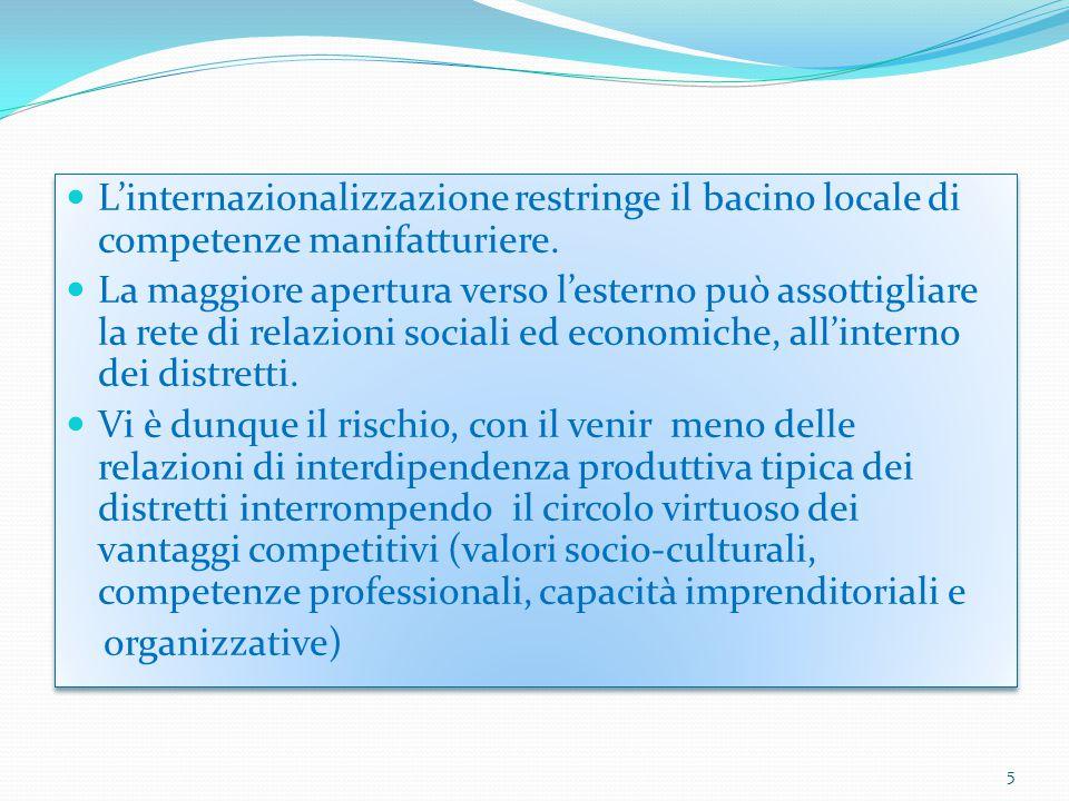 L'internazionalizzazione restringe il bacino locale di competenze manifatturiere.