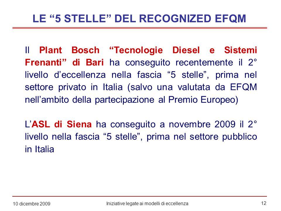 12 Iniziative legate ai modelli di eccellenza 10 dicembre 2009 Il Plant Bosch Tecnologie Diesel e Sistemi Frenanti di Bari ha conseguito recentemente il 2° livello d'eccellenza nella fascia 5 stelle , prima nel settore privato in Italia (salvo una valutata da EFQM nell'ambito della partecipazione al Premio Europeo) L'ASL di Siena ha conseguito a novembre 2009 il 2° livello nella fascia 5 stelle , prima nel settore pubblico in Italia LE 5 STELLE DEL RECOGNIZED EFQM