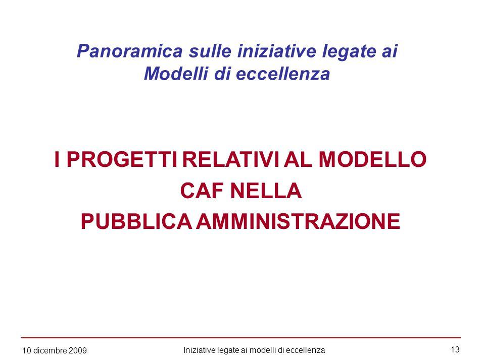 13 Iniziative legate ai modelli di eccellenza 10 dicembre 2009 I PROGETTI RELATIVI AL MODELLO CAF NELLA PUBBLICA AMMINISTRAZIONE Panoramica sulle iniziative legate ai Modelli di eccellenza