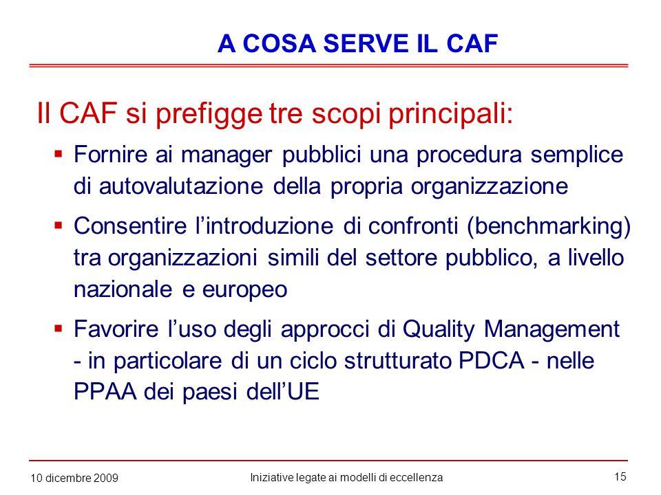 15 Iniziative legate ai modelli di eccellenza 10 dicembre 2009 Il CAF si prefigge tre scopi principali:  Fornire ai manager pubblici una procedura semplice di autovalutazione della propria organizzazione  Consentire l'introduzione di confronti (benchmarking) tra organizzazioni simili del settore pubblico, a livello nazionale e europeo  Favorire l'uso degli approcci di Quality Management - in particolare di un ciclo strutturato PDCA - nelle PPAA dei paesi dell'UE A COSA SERVE IL CAF