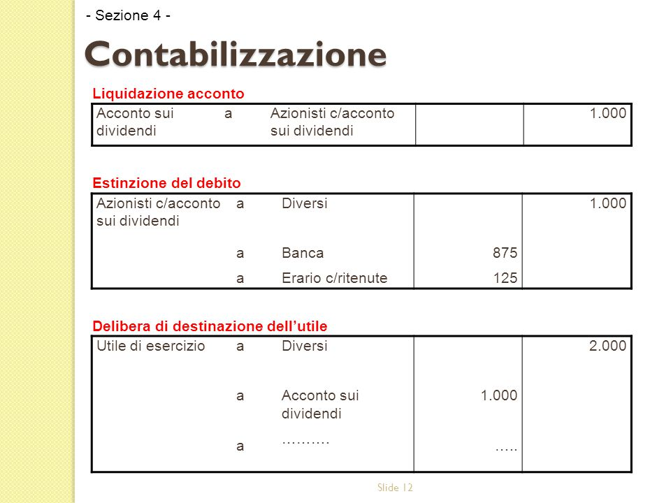 Slide 12 Contabilizzazione Liquidazione acconto Estinzione del debito Delibera di destinazione dell'utile - Sezione 4 - Acconto sui dividendi aAzionis