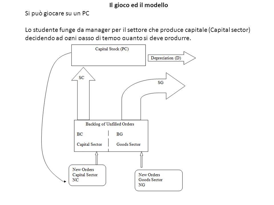 Il gioco ed il modello Si può giocare su un PC Lo studente funge da manager per il settore che produce capitale (Capital sector) decidendo ad ogni pas
