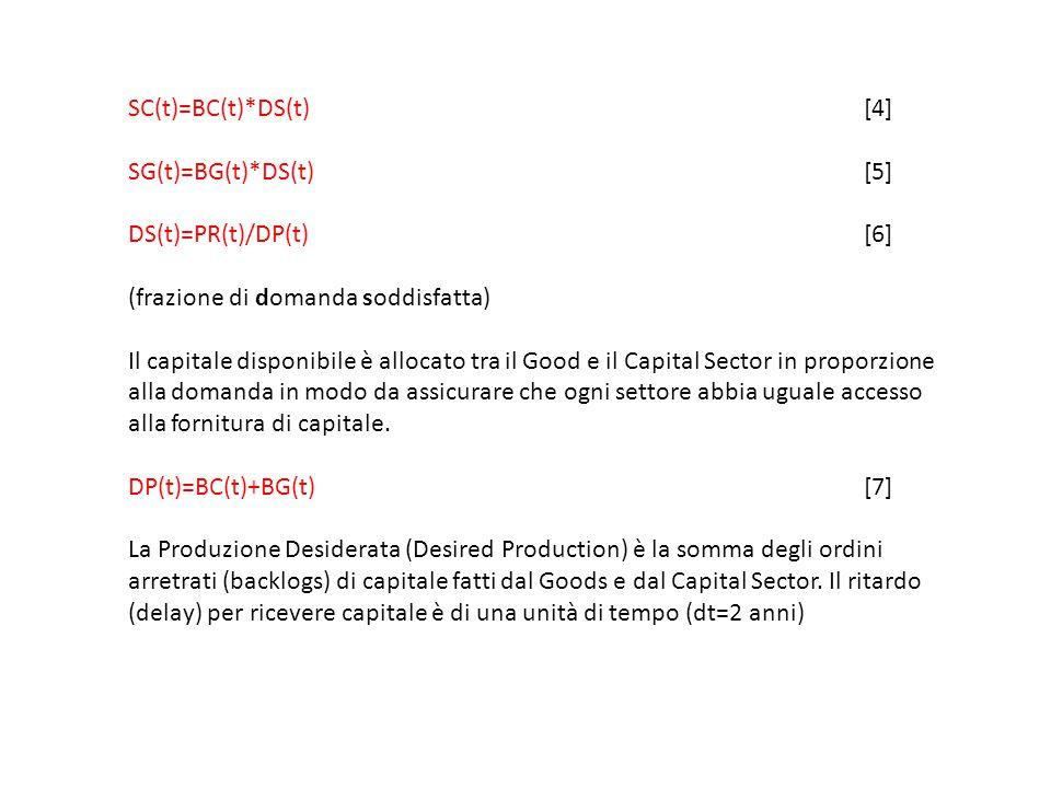 SC(t)=BC(t)*DS(t)[4] SG(t)=BG(t)*DS(t)[5] DS(t)=PR(t)/DP(t)[6] (frazione di domanda soddisfatta) Il capitale disponibile è allocato tra il Good e il C
