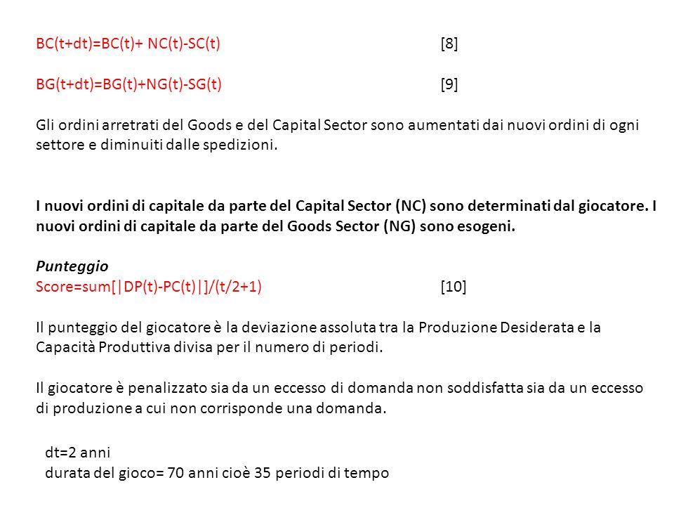 BC(t+dt)=BC(t)+ NC(t)-SC(t)[8] BG(t+dt)=BG(t)+NG(t)-SG(t)[9] Gli ordini arretrati del Goods e del Capital Sector sono aumentati dai nuovi ordini di og