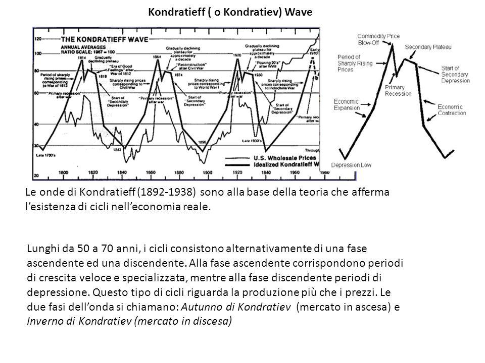 Kondratieff ( o Kondratiev) Wave Le onde di Kondratieff (1892-1938) sono alla base della teoria che afferma l'esistenza di cicli nell'economia reale.