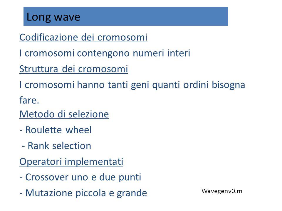 Long wave Codificazione dei cromosomi I cromosomi contengono numeri interi Struttura dei cromosomi I cromosomi hanno tanti geni quanti ordini bisogna
