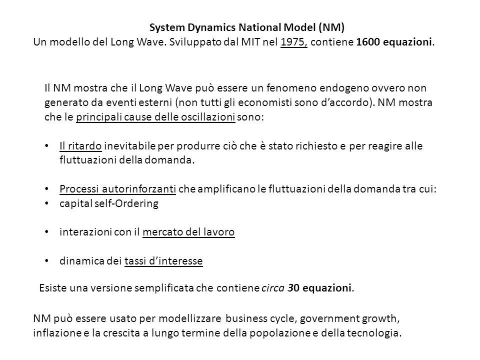 System Dynamics National Model (NM) Un modello del Long Wave. Sviluppato dal MIT nel 1975, contiene 1600 equazioni. Il NM mostra che il Long Wave può