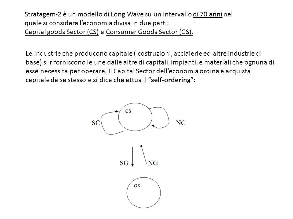 Stratagem-2 è un modello di Long Wave su un intervallo di 70 anni nel quale si considera l'economia divisa in due parti: Capital goods Sector (CS) e C