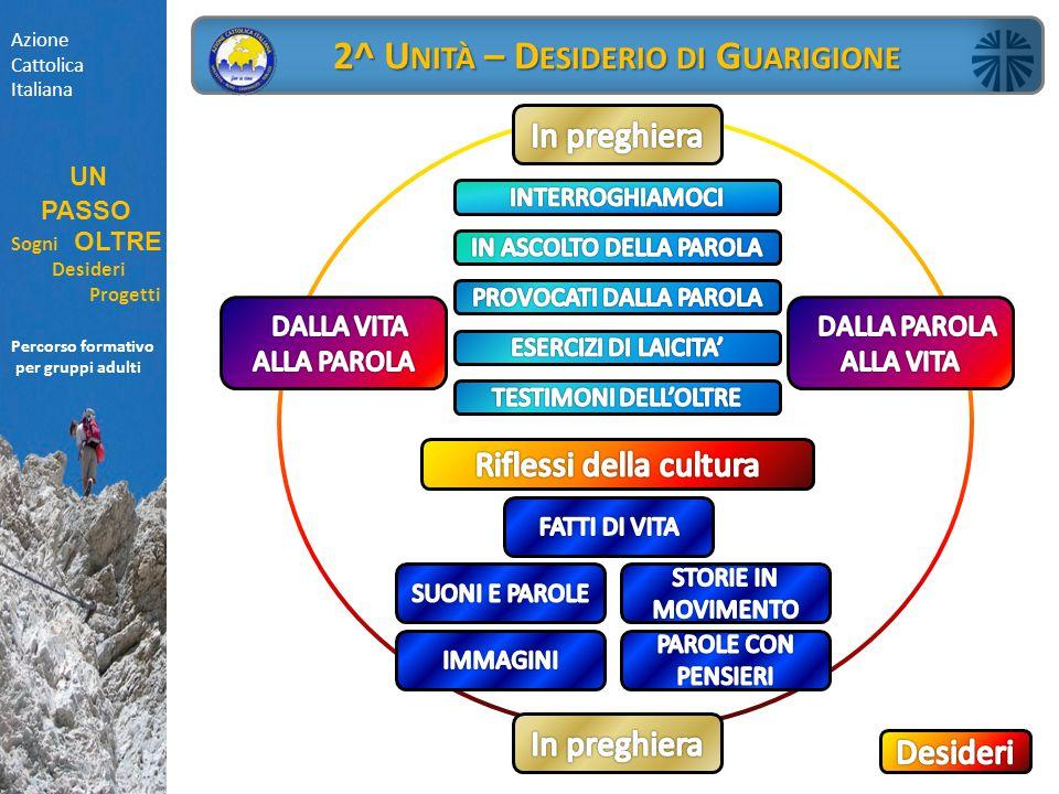 Percorso formativo per gruppi adulti Azione Cattolica Italiana UN PASSO Sogni OLTRE Desideri Progetti Percorso formativo per gruppi adulti 2^ U NITÀ –