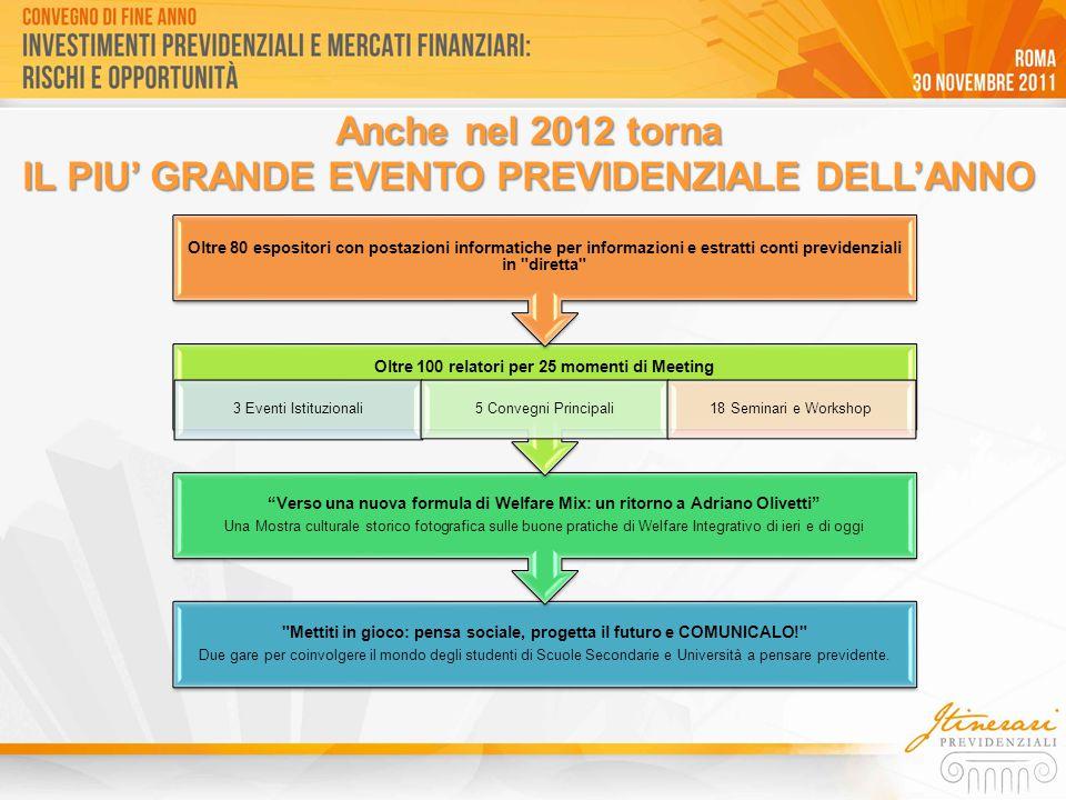 Anche nel 2012 torna IL PIU' GRANDE EVENTO PREVIDENZIALE DELL'ANNO