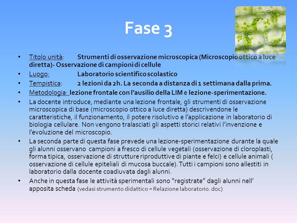 Fase 3 Titolo unità:Strumenti di osservazione microscopica (Microscopio ottico a luce diretta)- Osservazione di campioni di cellule Luogo:Laboratorio
