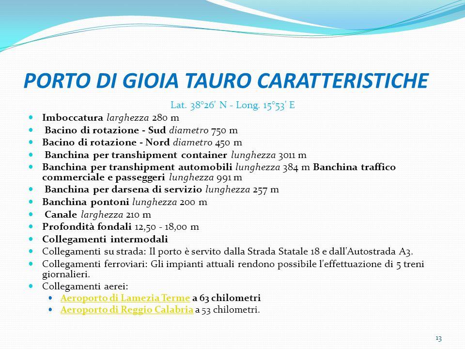 PORTO DI GIOIA TAURO CARATTERISTICHE Lat. 38°26 N - Long.