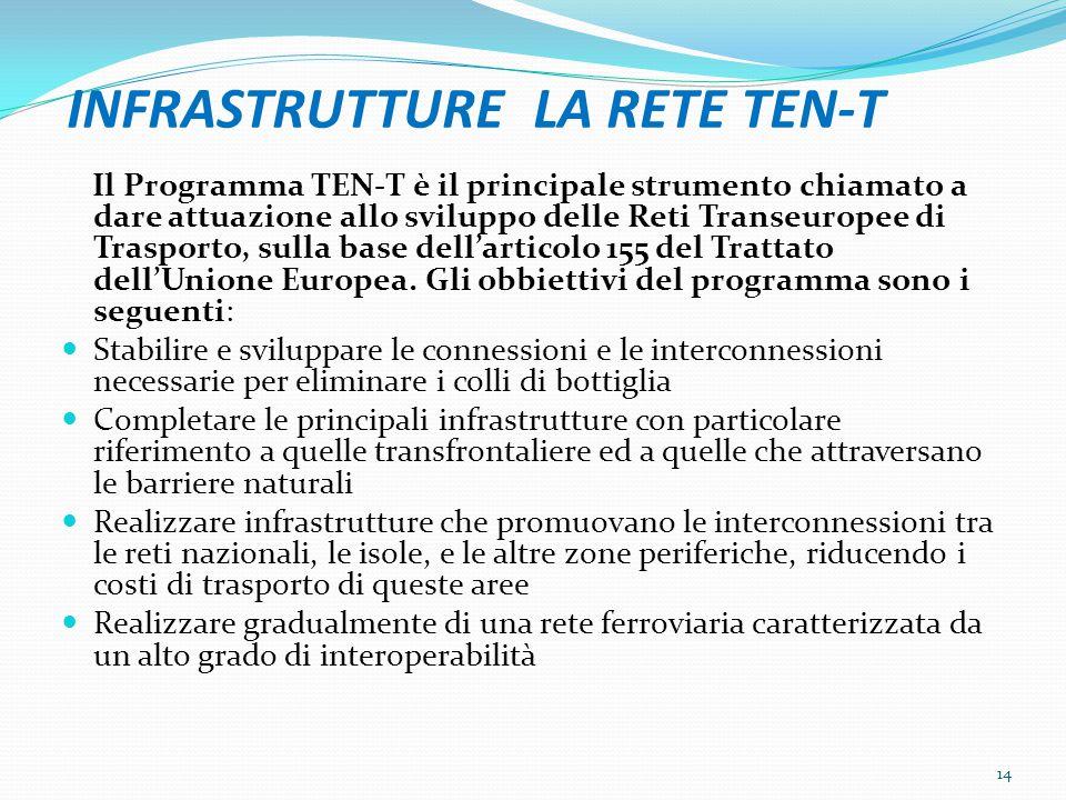 INFRASTRUTTURE LA RETE TEN-T Il Programma TEN-T è il principale strumento chiamato a dare attuazione allo sviluppo delle Reti Transeuropee di Trasporto, sulla base dell'articolo 155 del Trattato dell'Unione Europea.