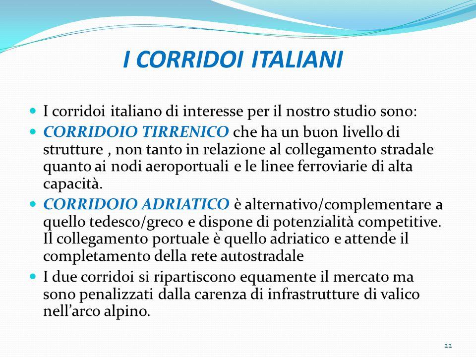 I CORRIDOI ITALIANI I corridoi italiano di interesse per il nostro studio sono: CORRIDOIO TIRRENICO che ha un buon livello di strutture, non tanto in