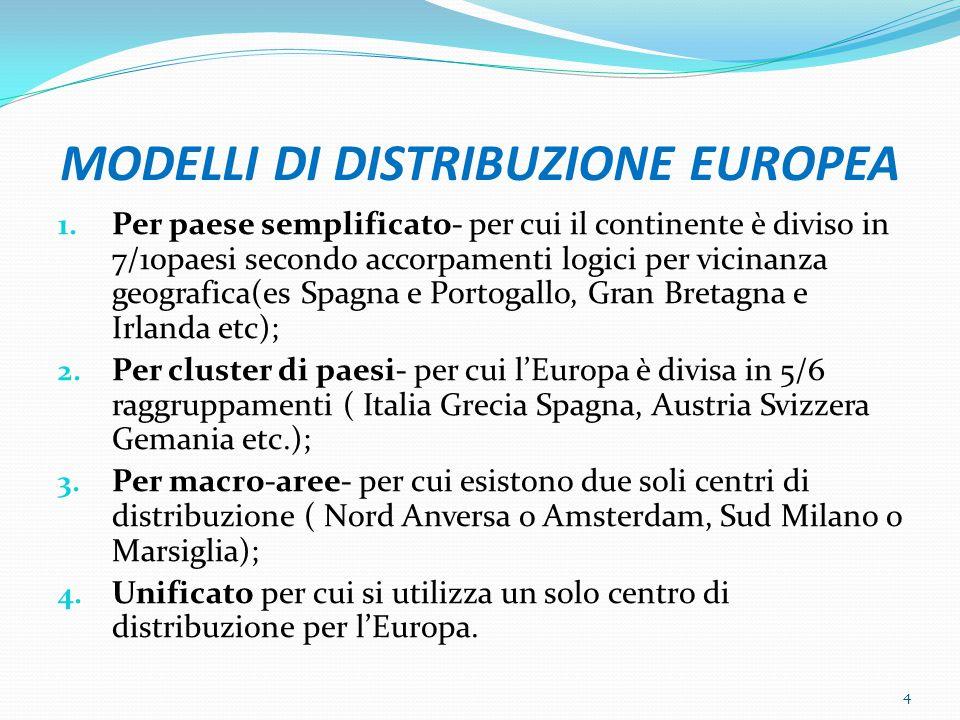 MODELLI DI DISTRIBUZIONE EUROPEA 1. Per paese semplificato- per cui il continente è diviso in 7/10paesi secondo accorpamenti logici per vicinanza geog