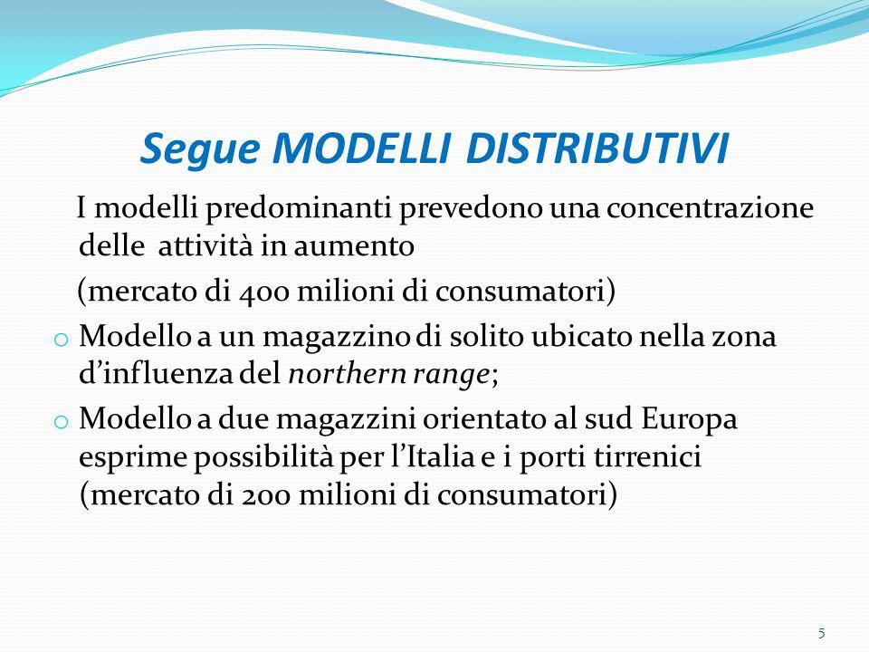 Segue MODELLI DISTRIBUTIVI I modelli predominanti prevedono una concentrazione delle attività in aumento (mercato di 4oo milioni di consumatori) o Mod