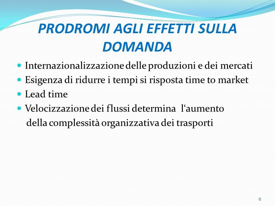 PRODROMI AGLI EFFETTI SULLA DOMANDA Internazionalizzazione delle produzioni e dei mercati Esigenza di ridurre i tempi si risposta time to market Lead time Velocizzazione dei flussi determina l'aumento della complessità organizzativa dei trasporti 6