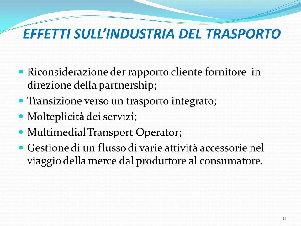 EFFETTI SULL'INDUSTRIA DEL TRASPORTO Riconsiderazione der rapporto cliente fornitore in direzione della partnership; Transizione verso un trasporto in