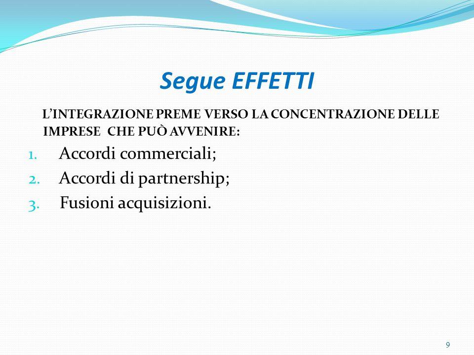 Segue EFFETTI L'INTEGRAZIONE PREME VERSO LA CONCENTRAZIONE DELLE IMPRESE CHE PUÒ AVVENIRE: 1. Accordi commerciali; 2. Accordi di partnership; 3. Fusio