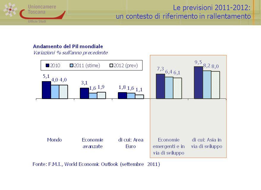 Le previsioni 2011-2012: un contesto di riferimento in rallentamento