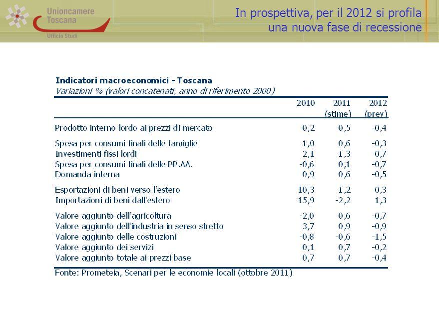 In prospettiva, per il 2012 si profila una nuova fase di recessione