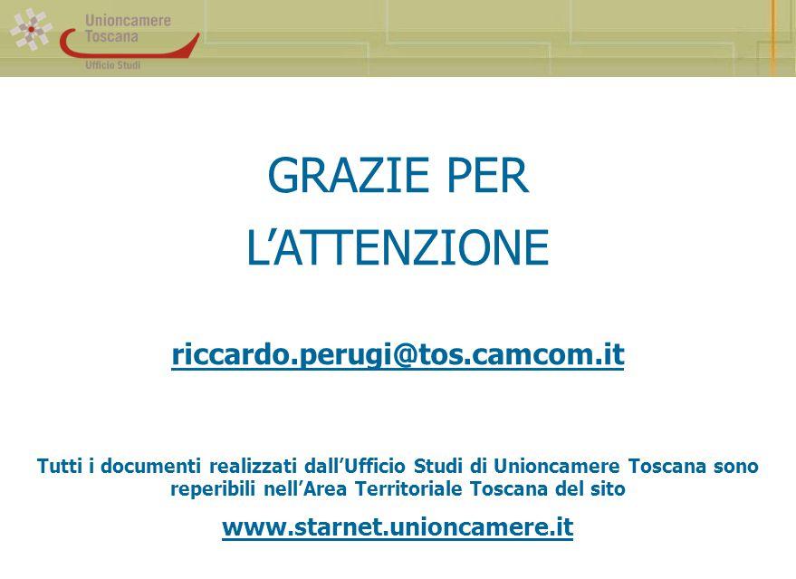 GRAZIE PER L'ATTENZIONE riccardo.perugi@tos.camcom.it Tutti i documenti realizzati dall'Ufficio Studi di Unioncamere Toscana sono reperibili nell'Area Territoriale Toscana del sito www.starnet.unioncamere.it