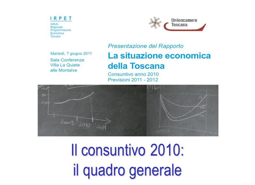 Il consuntivo 2010: il quadro generale