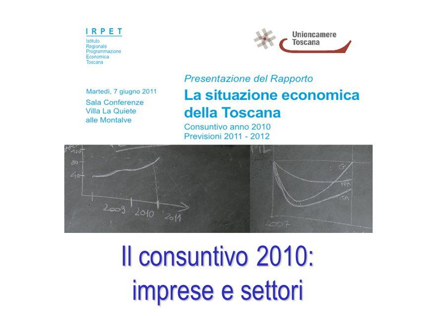 Il consuntivo 2010: imprese e settori